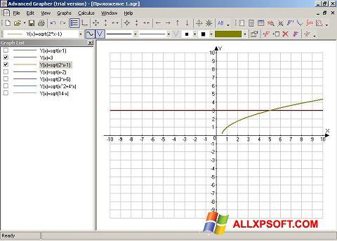 Skærmbillede Advanced Grapher Windows XP